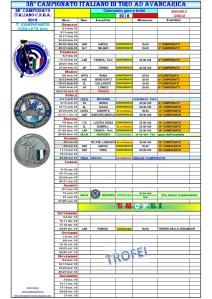 Calendario Campionato CNDA 2016
