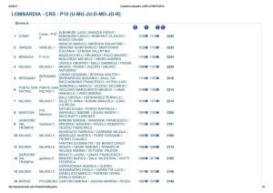 Classifica Squadre _ AREA RISERVATA1