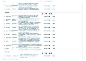 Classifica Squadre _ AREA RISERVATA2