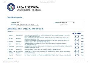 Classifica Squadre _ C101