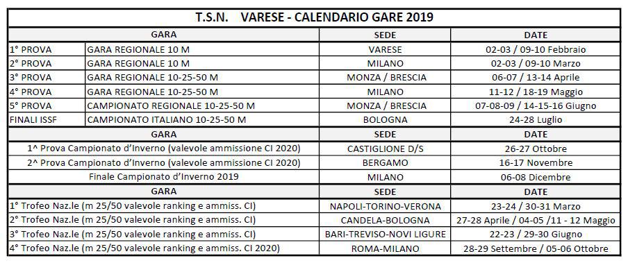 Calendario Gare Regionali 2019